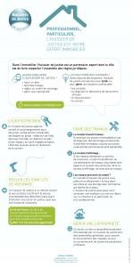 InfographieHuissiers-Immobilier - copie